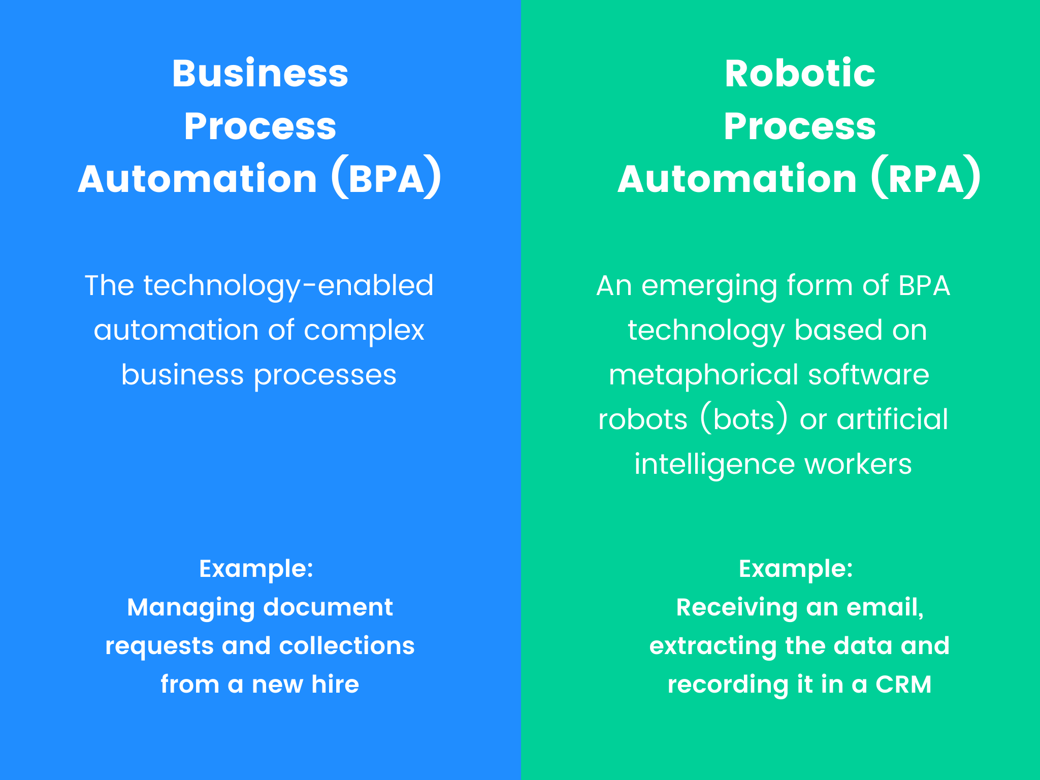 business process automation vs robotic process automation