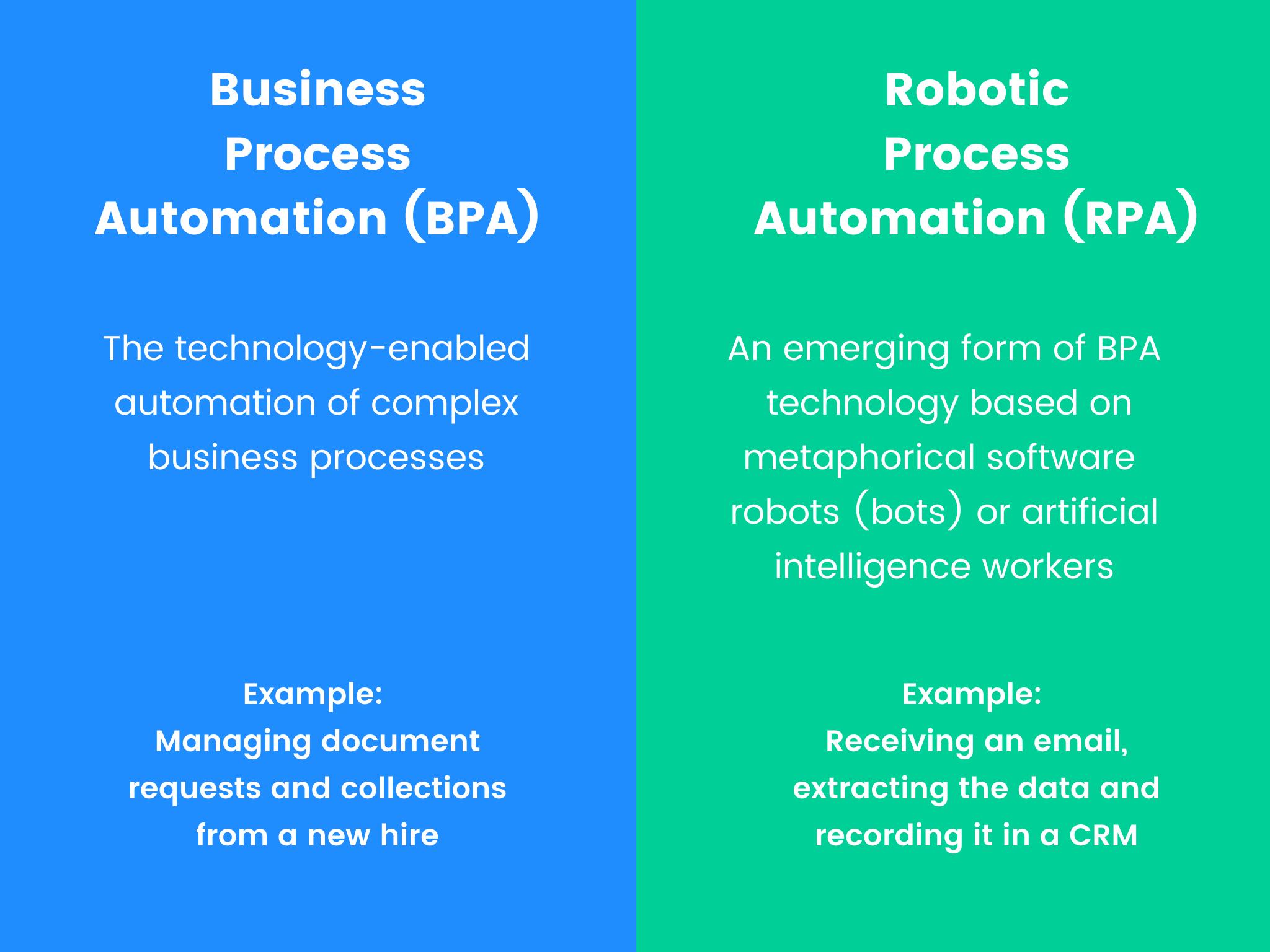 business process automation vs robotic process automation